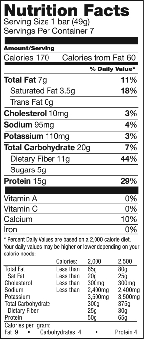Almond Coconut Low Carb Bar nutrition spec graphic